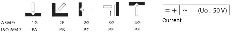 z-9-position