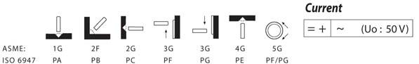 7 Welding-position_Plus